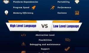 Difference Between High Level Languages and Low Level Language