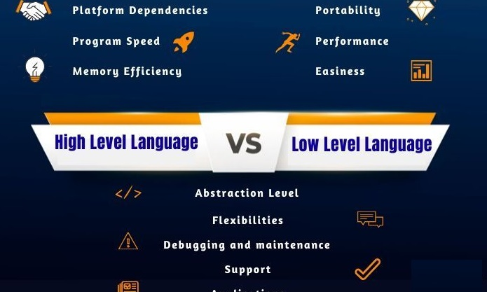 difference between high level language and low level language